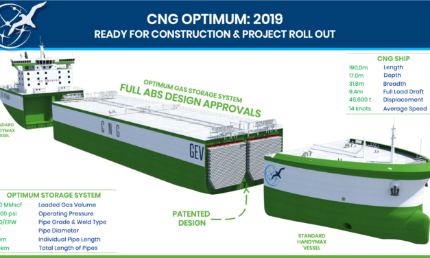 Letter of Intent signed with CIMC Raffles for construction of the CNG Optimum 200 ship
