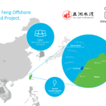 innogy enters Taiwan's offshore wind market through strategic local partnership