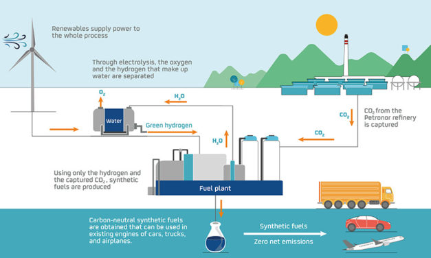 Repsol to develop two major emissions-reductions projects in Spain